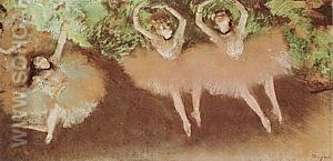 Ballet Scene, about 1878-80 - Edgar Degas reproduction oil painting