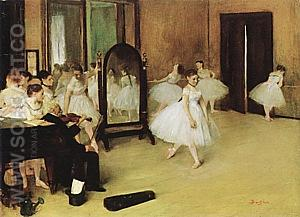 Dance Class c1871 - Edgar Degas reproduction oil painting