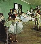 Dancing Examination, 1874 - Edgar Degas