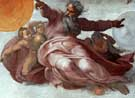 The Creation of the Heavens Detail - Michelangelo reproduction oil painting