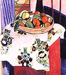 Basket of Oranges 1912 - Henri Matisse reproduction oil painting