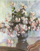 Chrysanthemums 1882 - Claude Monet reproduction oil painting