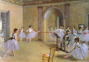 Dance Rehearsal at the Opera of the Rue Le Peletier - Edgar Degas reproduction oil painting